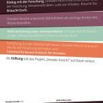 """Stiftungsinitiative """"Dresden forscht"""""""